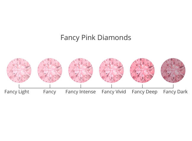 Fancy Pink Diamonds
